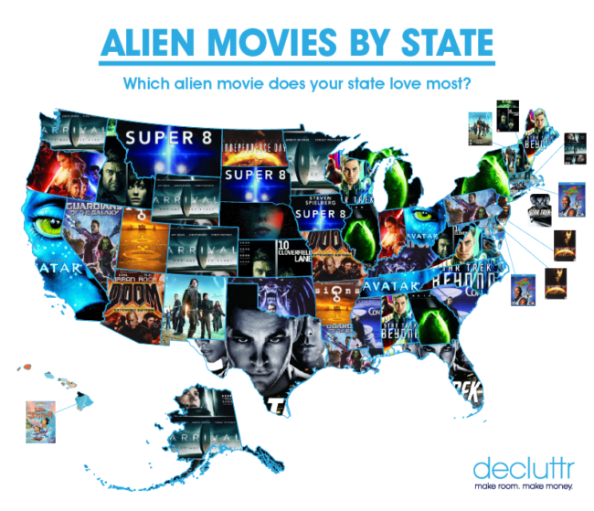 alien movies infografica