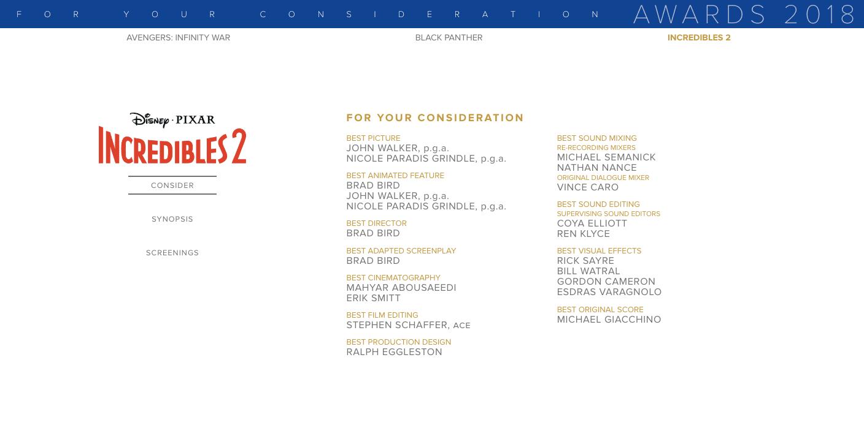 """Gli Incredibili 2 - La campagna Oscar """"For Your Consideration"""""""