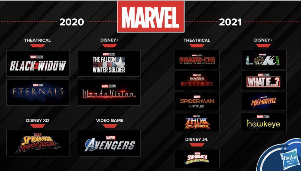 line-up Hasbro Marvel